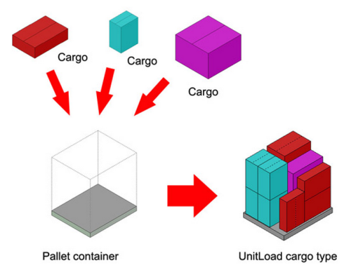 Cargo Optimizer Enterprise