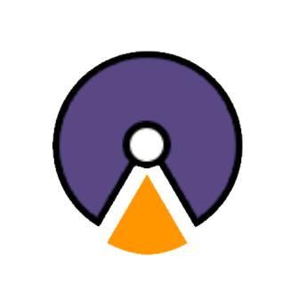 ซื้อ FusionCharts Suite XT (โปรแกรมสำหรับวิเคราะห์ข้อมูล ในรูปแบบกราฟแผนภูมิ)