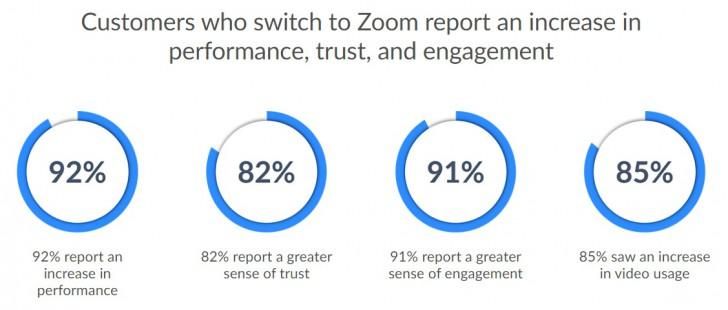 Zoom Meeting Pro Plus