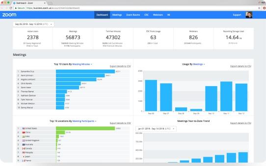 Zoom Meeting Business Plus