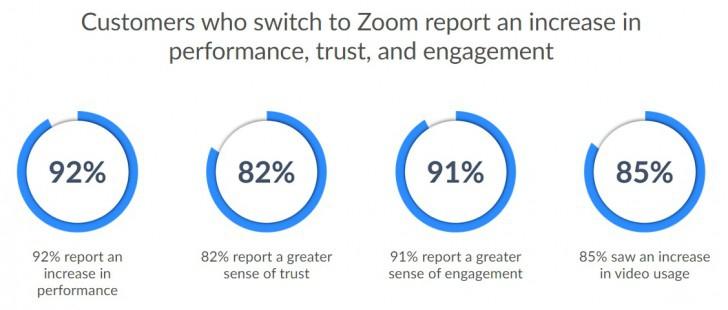 Zoom Meeting Pro