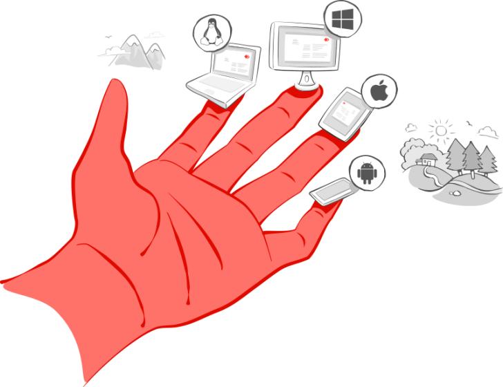 โปรแกรมรีโมทหน้าจอ สำหรับผู้ใช้คนเดียว ใช้งานส่วนตัว AnyDesk Essentials